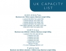 Check out Sentinel's updated Capacity List for the UK!